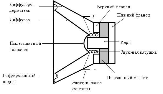 Поделка из фольги тиснением